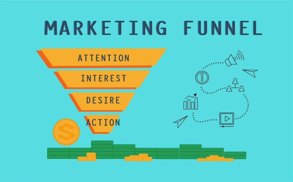 Determining and applying the 4 stages of a marketing funnel